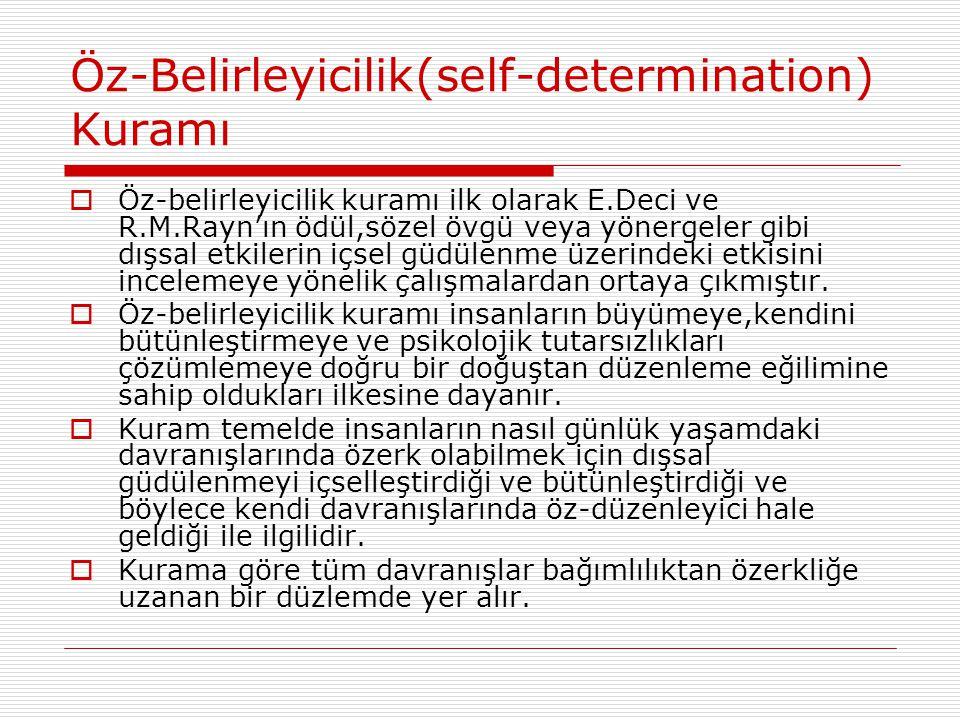 Öz-Belirleyicilik(self-determination) Kuramı
