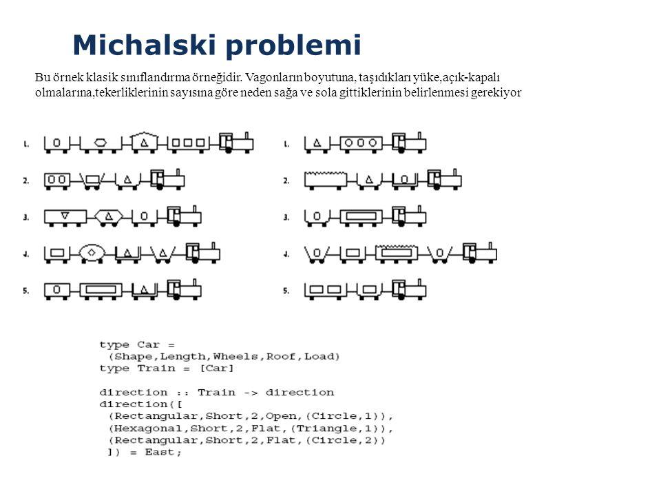 Michalski problemi