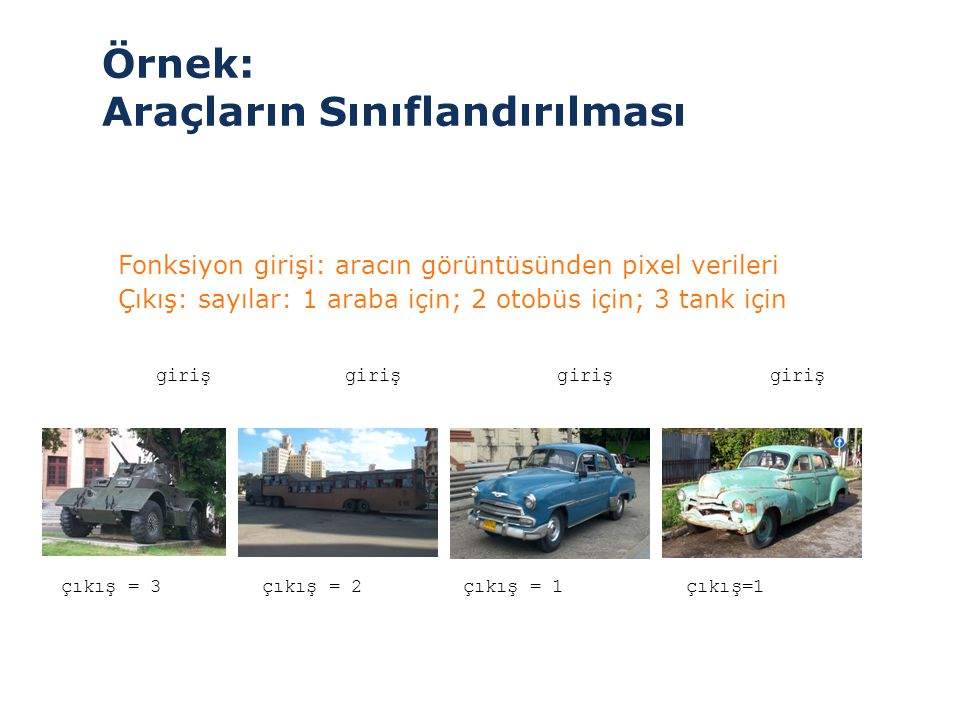 Örnek: Araçların Sınıflandırılması