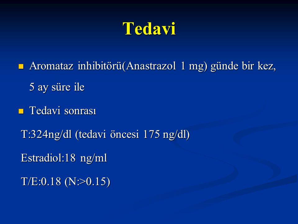 Tedavi Aromataz inhibitörü(Anastrazol 1 mg) günde bir kez, 5 ay süre ile. Tedavi sonrası. T:324ng/dl (tedavi öncesi 175 ng/dl)