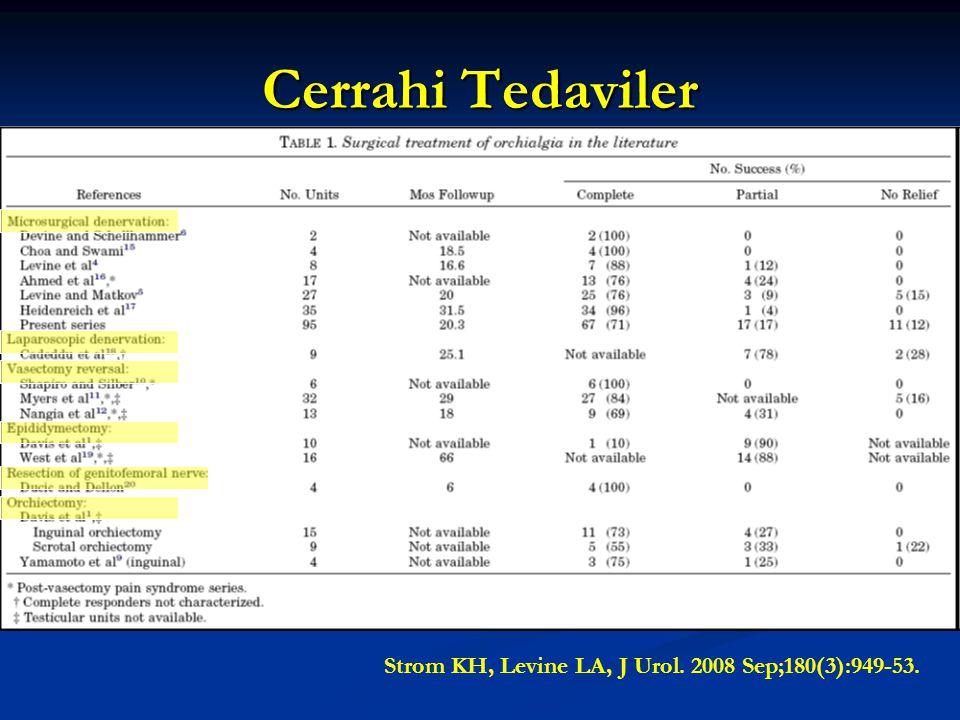 Cerrahi Tedaviler Strom KH, Levine LA, J Urol. 2008 Sep;180(3):949-53.