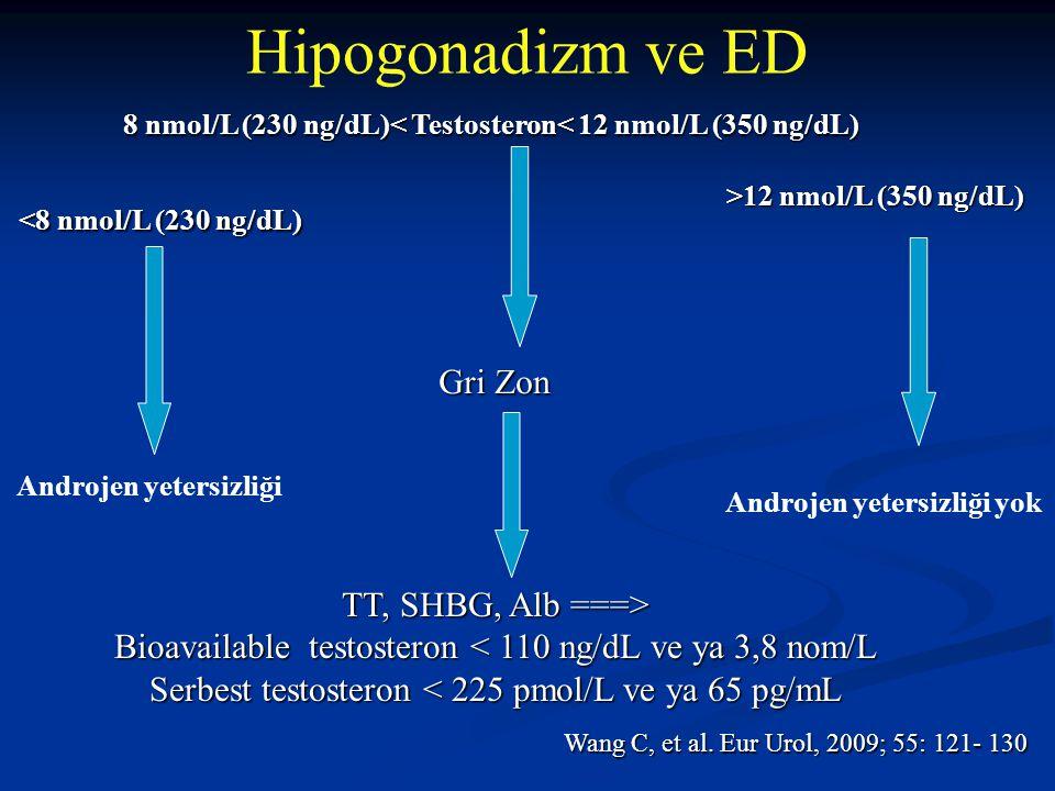 Hipogonadizm ve ED Gri Zon TT, SHBG, Alb ===>