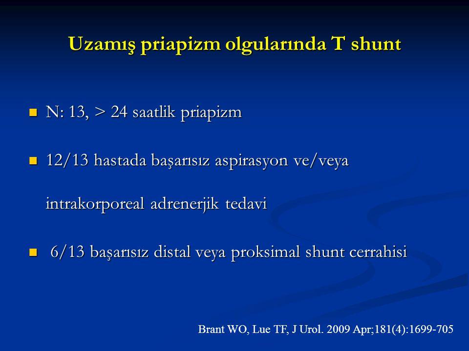 Uzamış priapizm olgularında T shunt