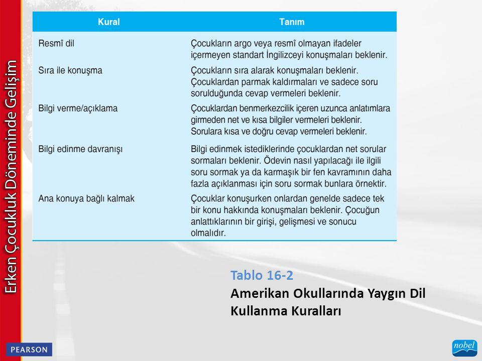 Tablo 16-2 Amerikan Okullarında Yaygın Dil Kullanma Kuralları