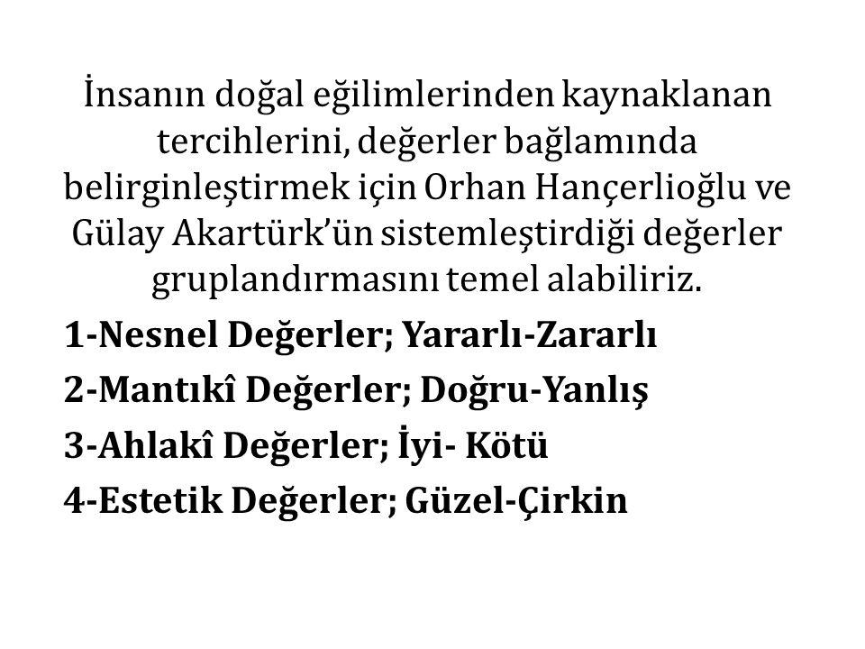 İnsanın doğal eğilimlerinden kaynaklanan tercihlerini, değerler bağlamında belirginleştirmek için Orhan Hançerlioğlu ve Gülay Akartürk'ün sistemleştirdiği değerler gruplandırmasını temel alabiliriz.