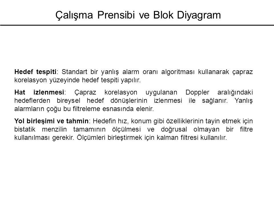 Çalışma Prensibi ve Blok Diyagram