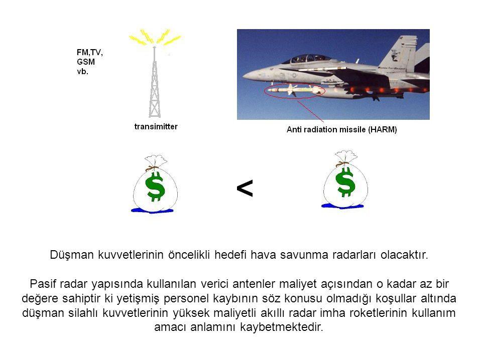 Düşman kuvvetlerinin öncelikli hedefi hava savunma radarları olacaktır.