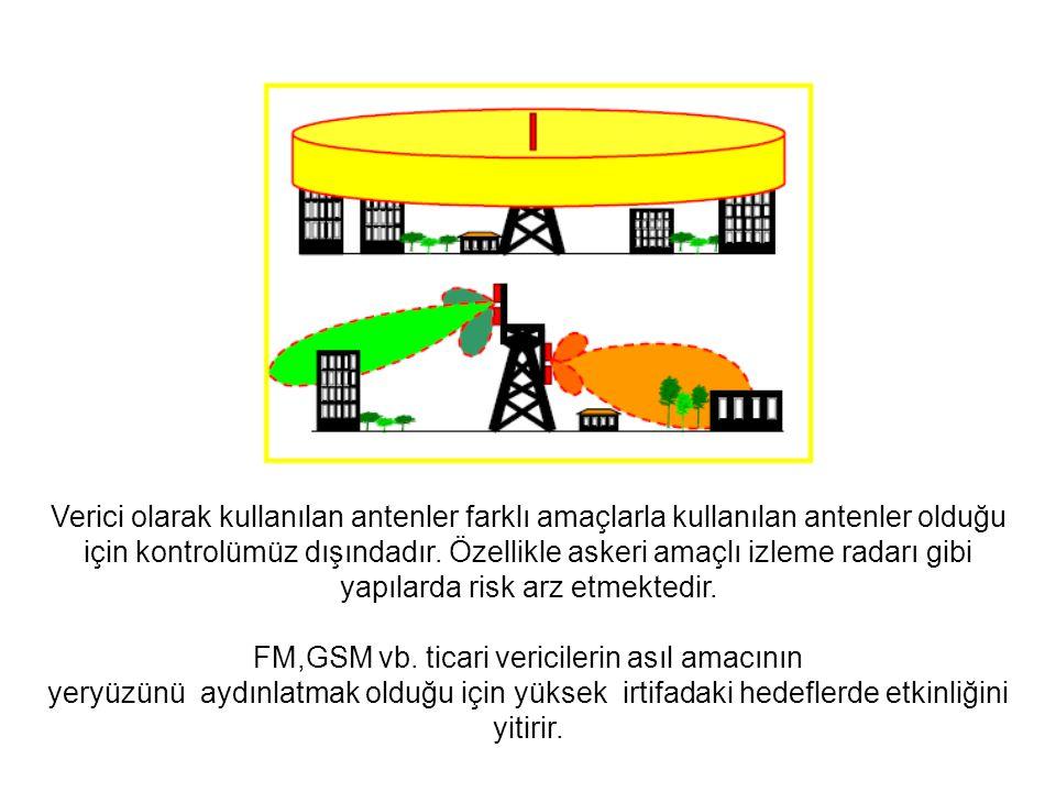 Verici olarak kullanılan antenler farklı amaçlarla kullanılan antenler olduğu için kontrolümüz dışındadır. Özellikle askeri amaçlı izleme radarı gibi yapılarda risk arz etmektedir.