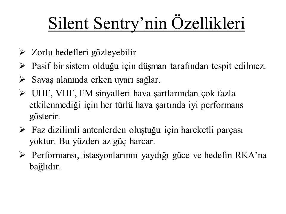 Silent Sentry'nin Özellikleri