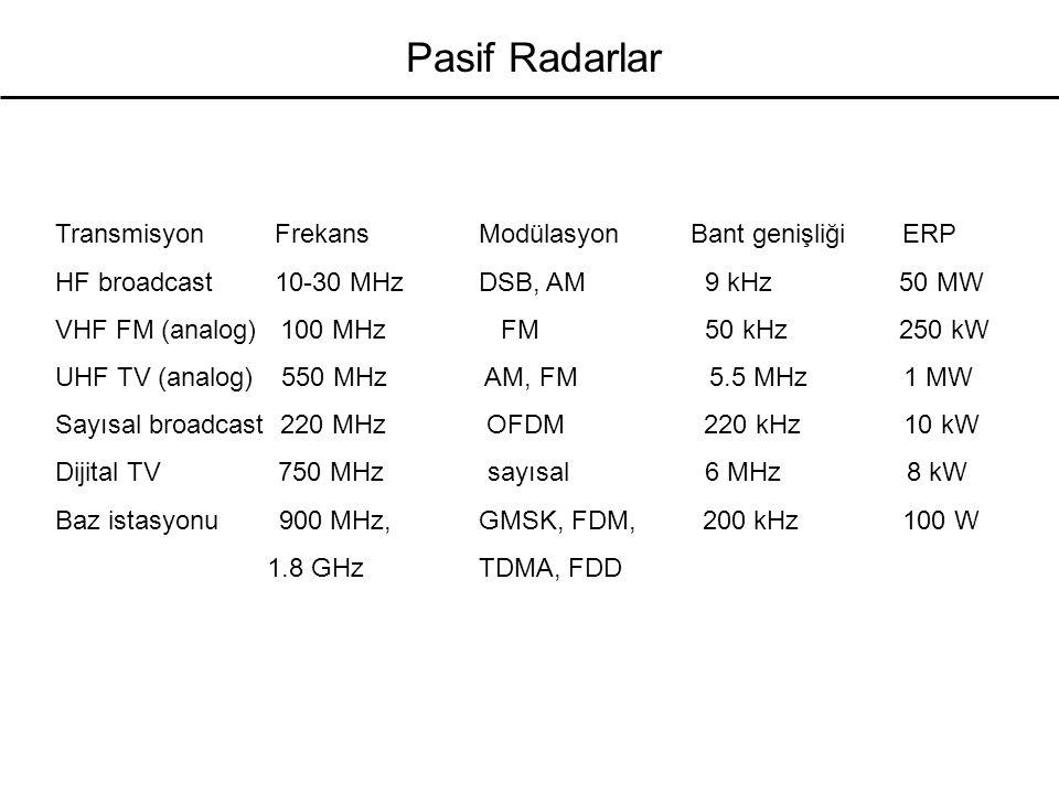Pasif Radarlar Transmisyon Frekans Modülasyon Bant genişliği ERP