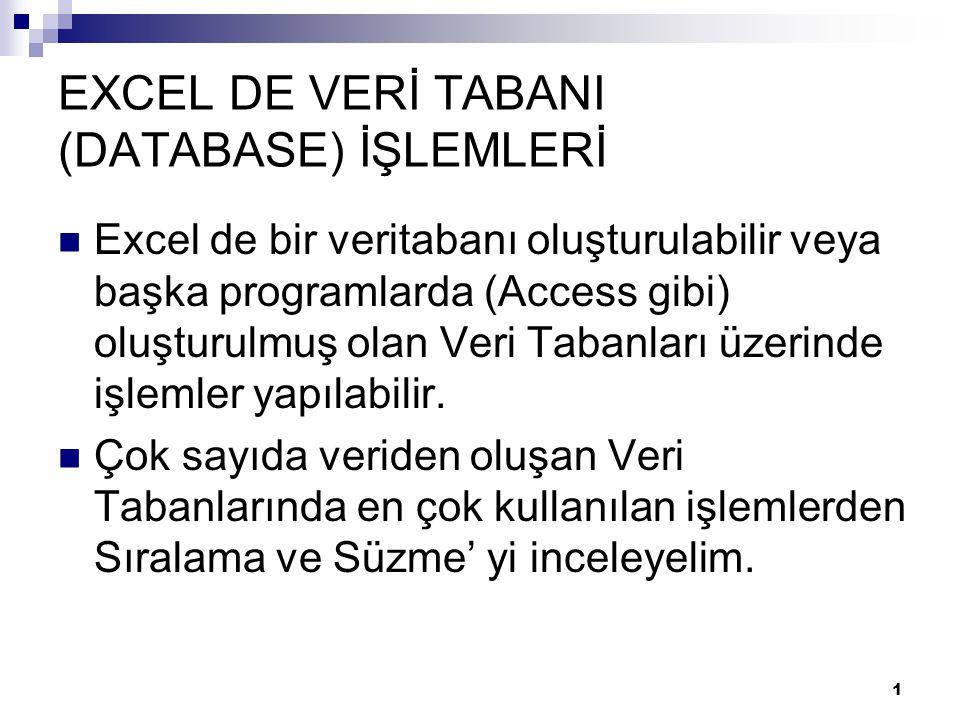 EXCEL DE VERİ TABANI (DATABASE) İŞLEMLERİ