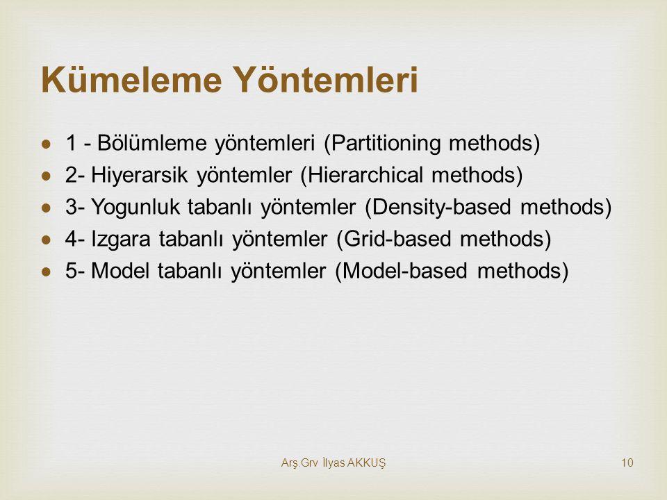 Kümeleme Yöntemleri 1 - Bölümleme yöntemleri (Partitioning methods)