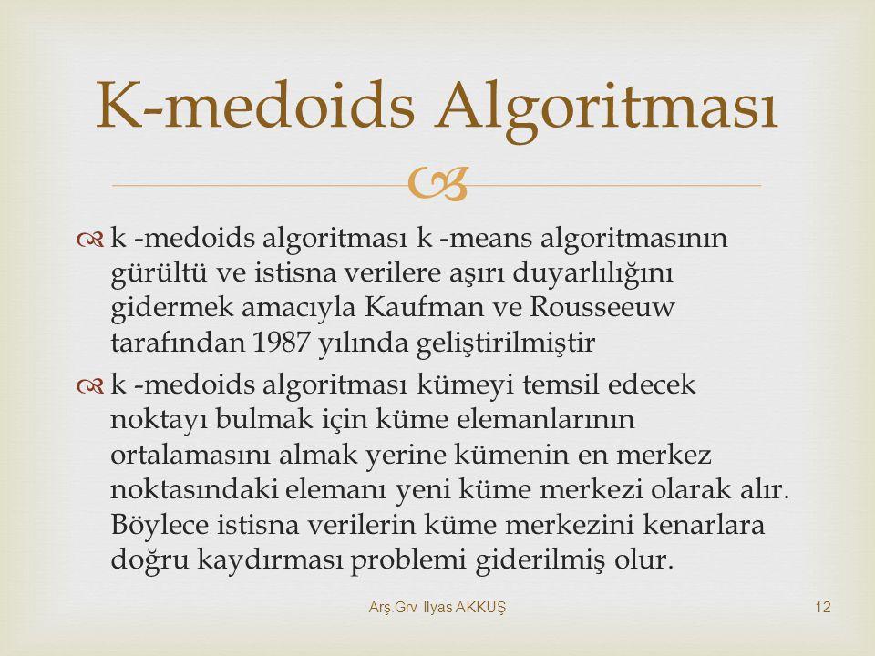 K-medoids Algoritması