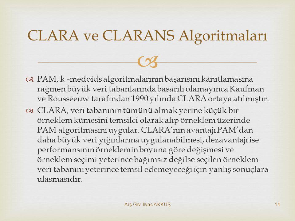CLARA ve CLARANS Algoritmaları