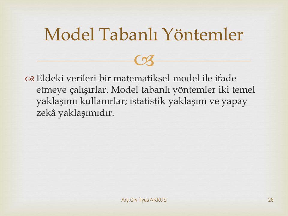 Model Tabanlı Yöntemler