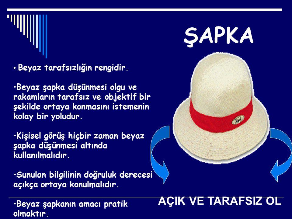 beyaz şapkaŞAPKA AÇIK VE TARAFSIZ OL