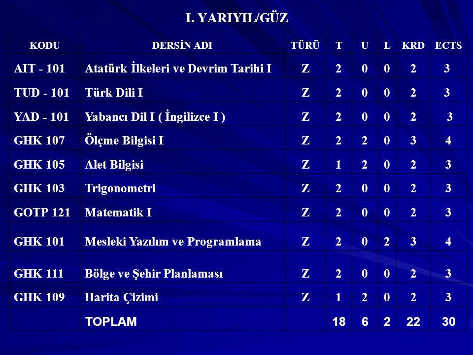 I. YARIYIL/GÜZ AIT - 101 Atatürk İlkeleri ve Devrim Tarihi I Z 2 3