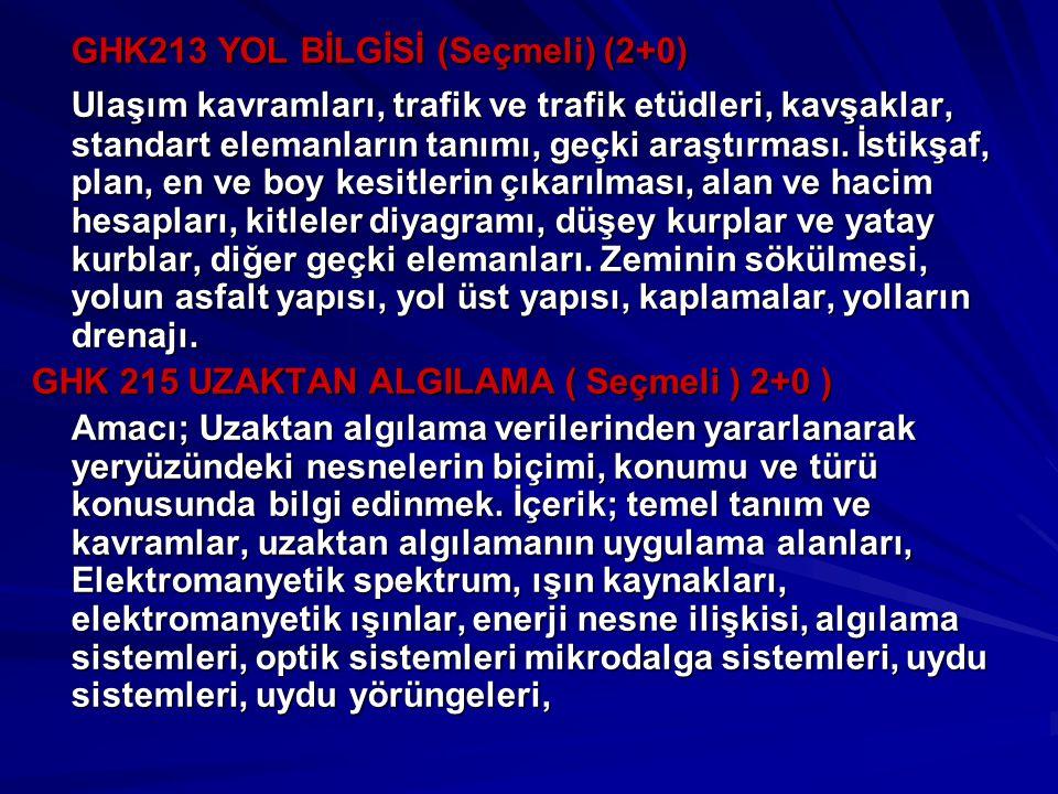 GHK213 YOL BİLGİSİ (Seçmeli) (2+0)