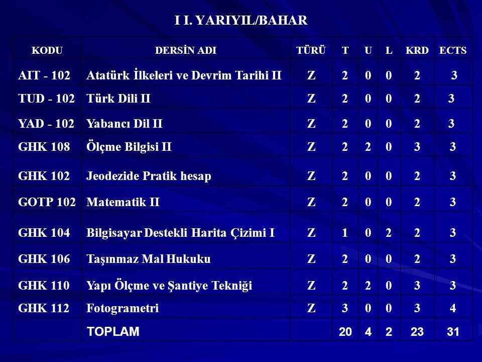 I I. YARIYIL/BAHAR AIT - 102 Atatürk İlkeleri ve Devrim Tarihi II Z 2