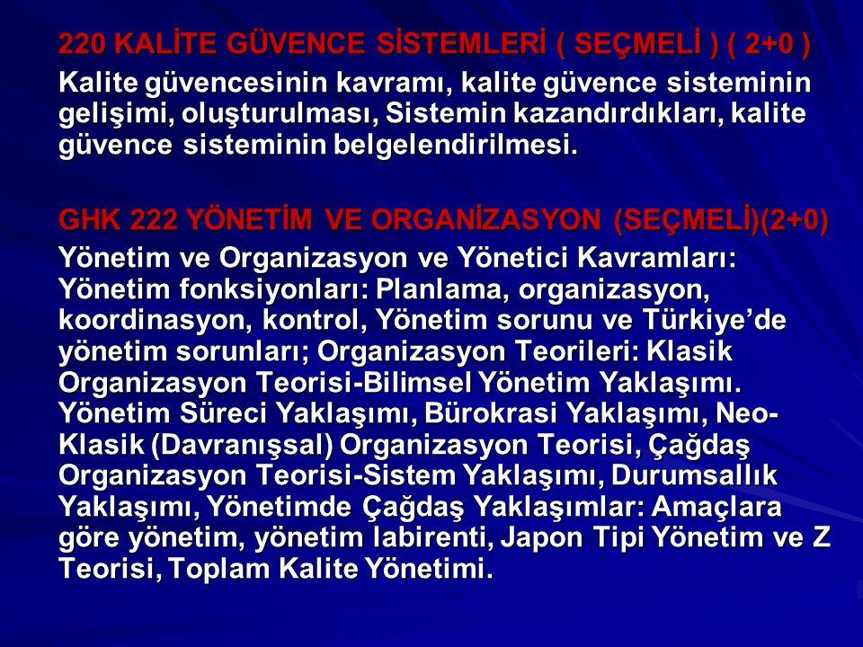 220 KALİTE GÜVENCE SİSTEMLERİ ( SEÇMELİ ) ( 2+0 )