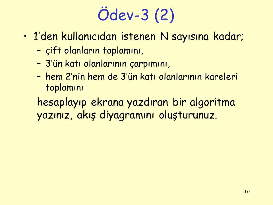 Ödev-3 (2) 1'den kullanıcıdan istenen N sayısına kadar;