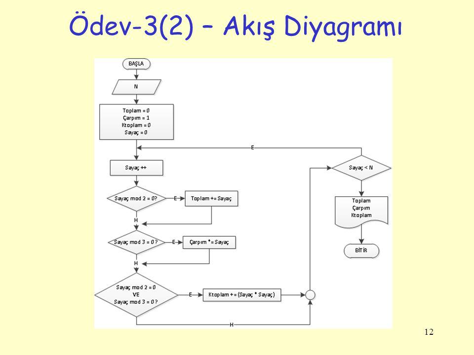 Ödev-3(2) – Akış Diyagramı