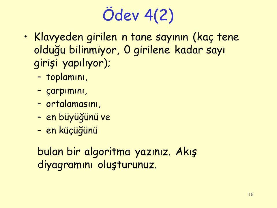 Ödev 4(2) Klavyeden girilen n tane sayının (kaç tene olduğu bilinmiyor, 0 girilene kadar sayı girişi yapılıyor);