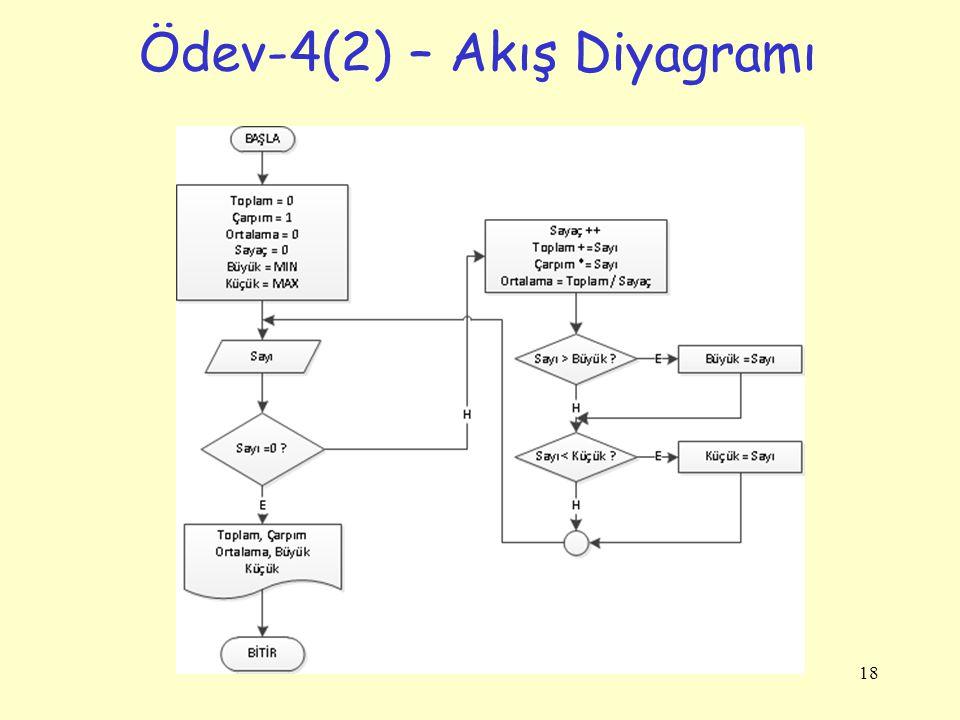 Ödev-4(2) – Akış Diyagramı