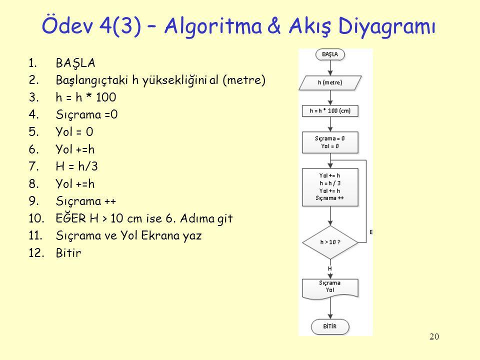 Ödev 4(3) – Algoritma & Akış Diyagramı