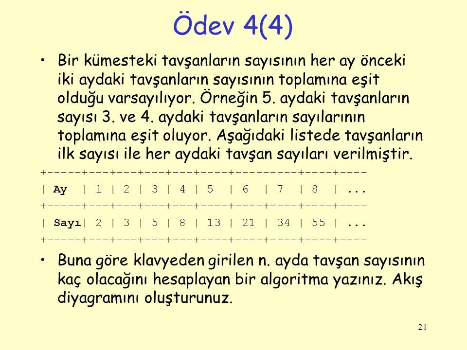 Ödev 4(4)