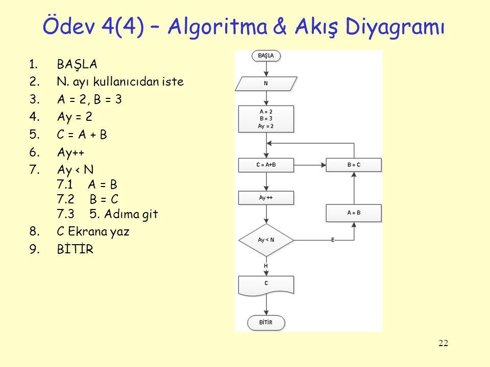 Ödev 4(4) – Algoritma & Akış Diyagramı