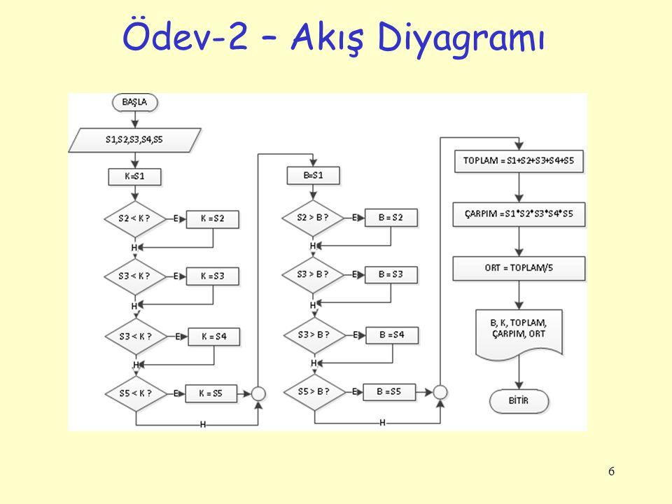 Ödev-2 – Akış Diyagramı
