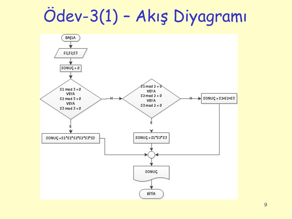 Ödev-3(1) – Akış Diyagramı