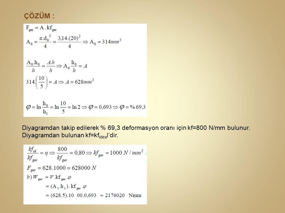 ÇÖZÜM : Diyagramdan takip edilerek % 69,3 deformasyon oranı için kf=800 N/mm bulunur.