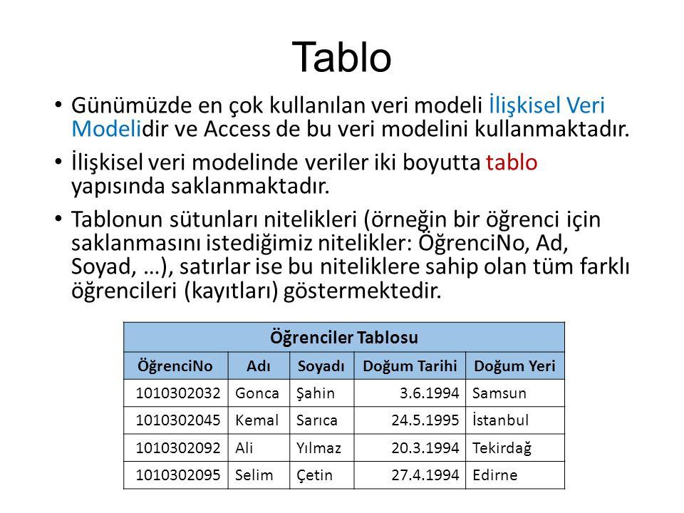 Tablo Günümüzde en çok kullanılan veri modeli İlişkisel Veri Modelidir ve Access de bu veri modelini kullanmaktadır.