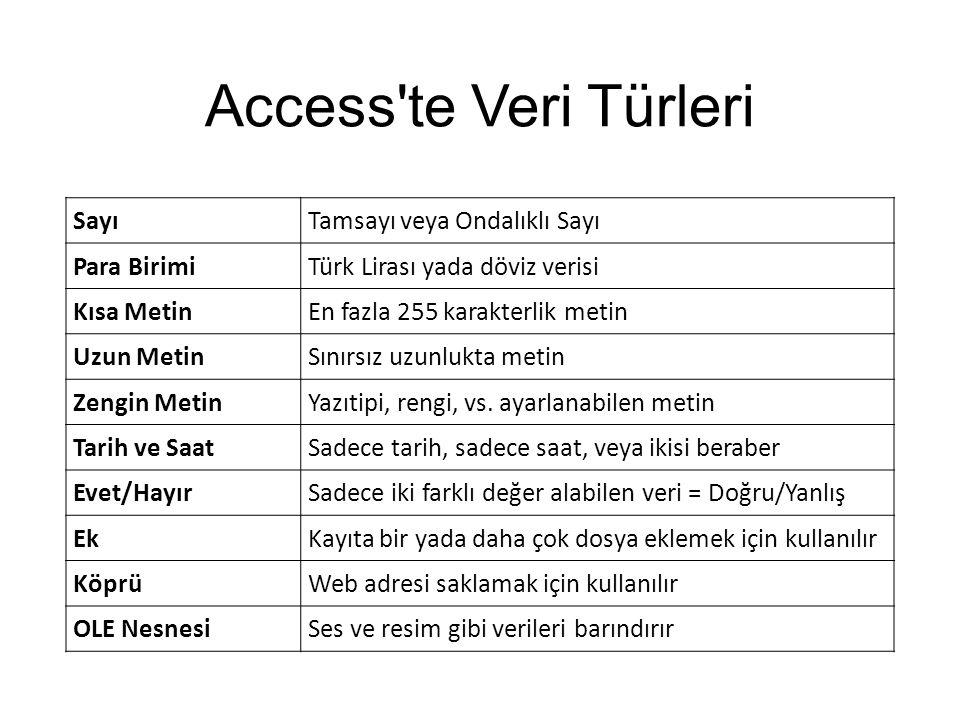 Access te Veri Türleri Sayı Tamsayı veya Ondalıklı Sayı Para Birimi