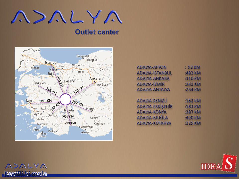 Outlet center Keyifli bi mola ADALYA-AFYON : 53 KM