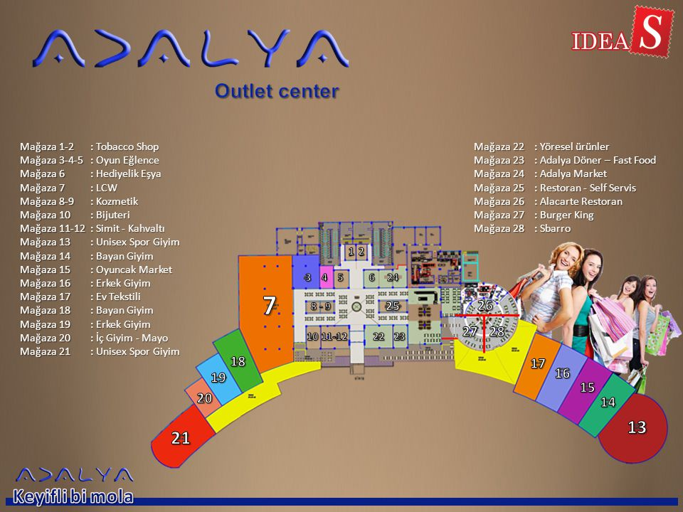 7 Outlet center 13 21 Keyifli bi mola 26 27 28 18 17 19 16 15 20 14 25