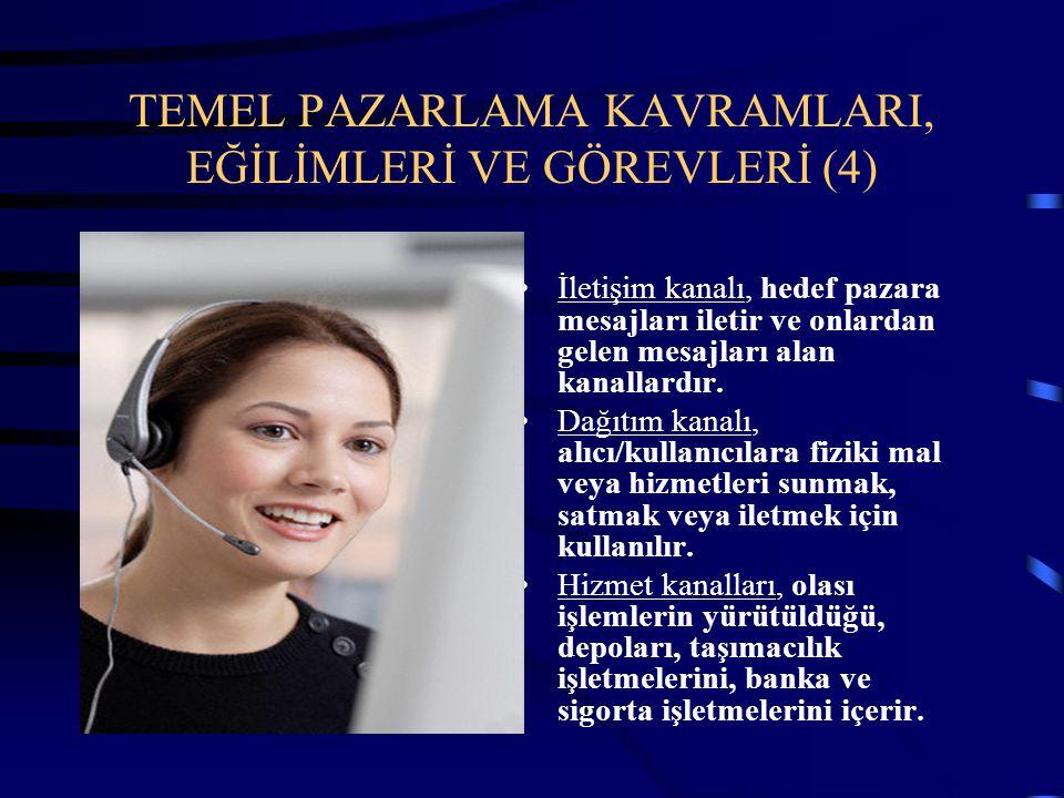TEMEL PAZARLAMA KAVRAMLARI, EĞİLİMLERİ VE GÖREVLERİ (4)