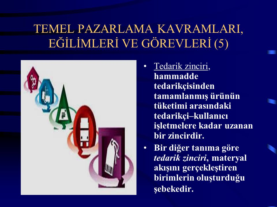 TEMEL PAZARLAMA KAVRAMLARI, EĞİLİMLERİ VE GÖREVLERİ (5)