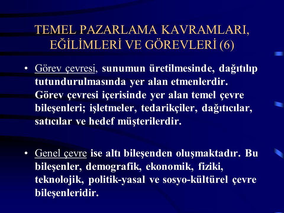 TEMEL PAZARLAMA KAVRAMLARI, EĞİLİMLERİ VE GÖREVLERİ (6)