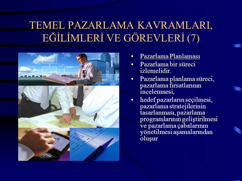 TEMEL PAZARLAMA KAVRAMLARI, EĞİLİMLERİ VE GÖREVLERİ (7)