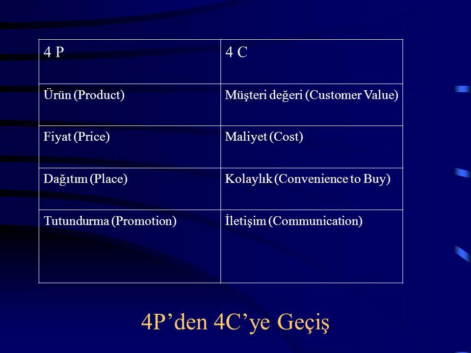4P'den 4C'ye Geçiş 4 P 4 C Ürün (Product)