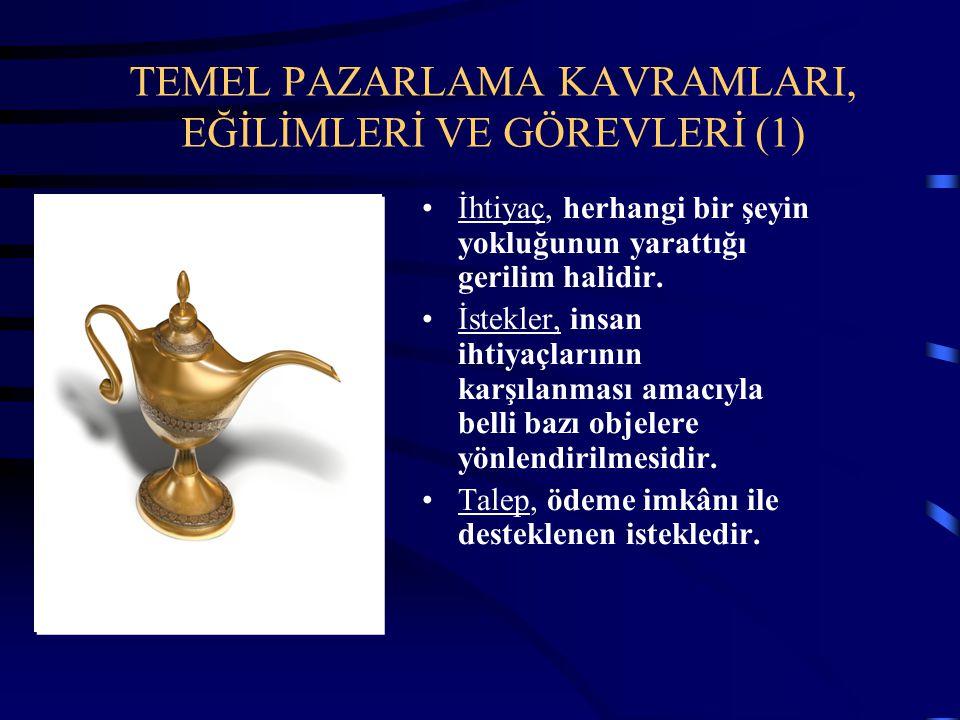 TEMEL PAZARLAMA KAVRAMLARI, EĞİLİMLERİ VE GÖREVLERİ (1)