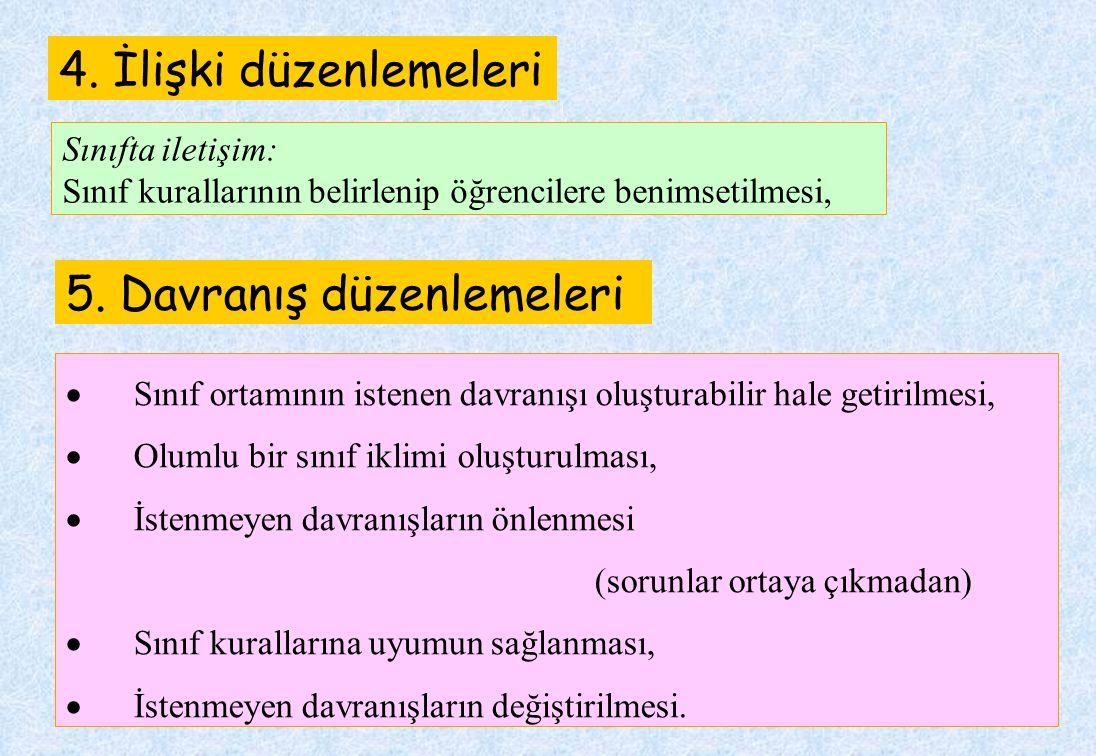 5. Davranış düzenlemeleri