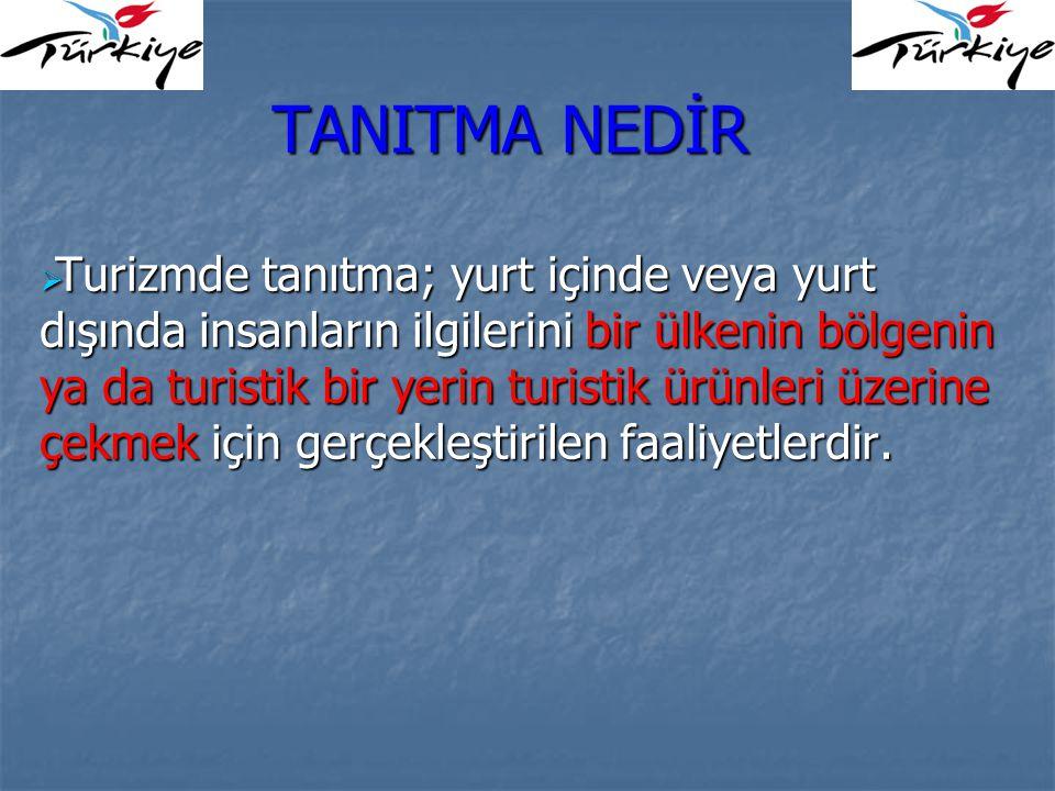 TANITMA NEDİR