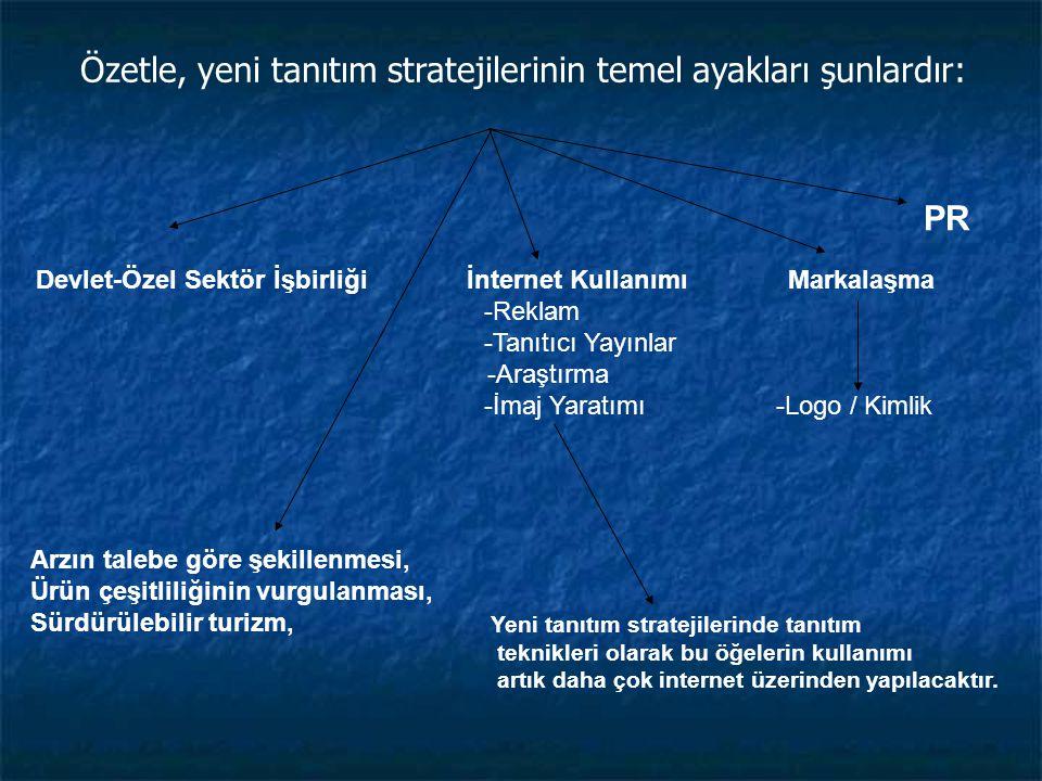 Özetle, yeni tanıtım stratejilerinin temel ayakları şunlardır: