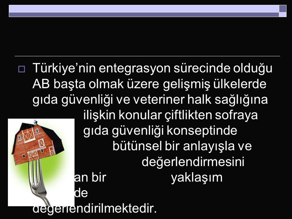 Türkiye'nin entegrasyon sürecinde olduğu AB başta olmak üzere gelişmiş ülkelerde gıda güvenliği ve veteriner halk sağlığına ilişkin konular çiftlikten sofraya gıda güvenliği konseptinde bütünsel bir anlayışla ve risk değerlendirmesini esas alan bir yaklaşım içerisinde değerlendirilmektedir.