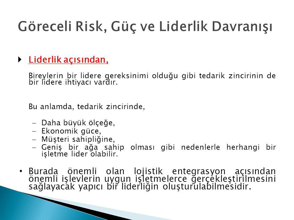 Göreceli Risk, Güç ve Liderlik Davranışı