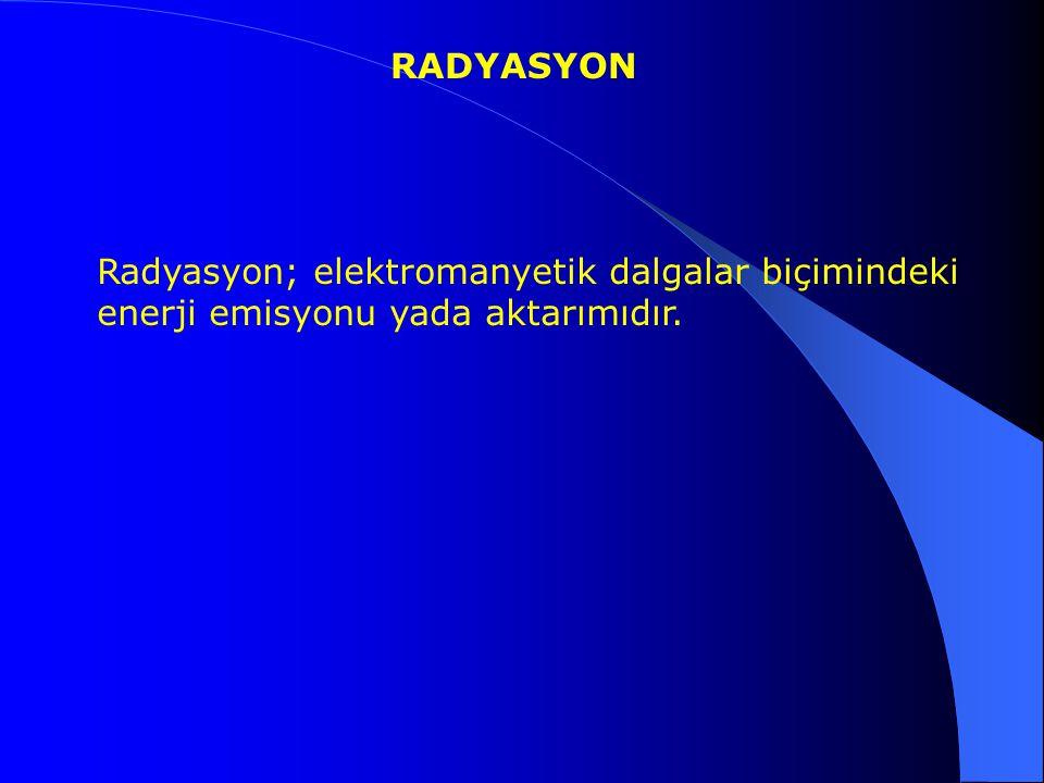 RADYASYON Radyasyon; elektromanyetik dalgalar biçimindeki enerji emisyonu yada aktarımıdır.